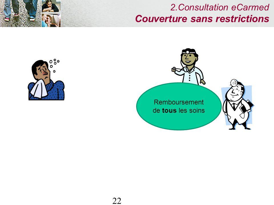 22 2.Consultation eCarmed Couverture sans restrictions Remboursement de tous les soins