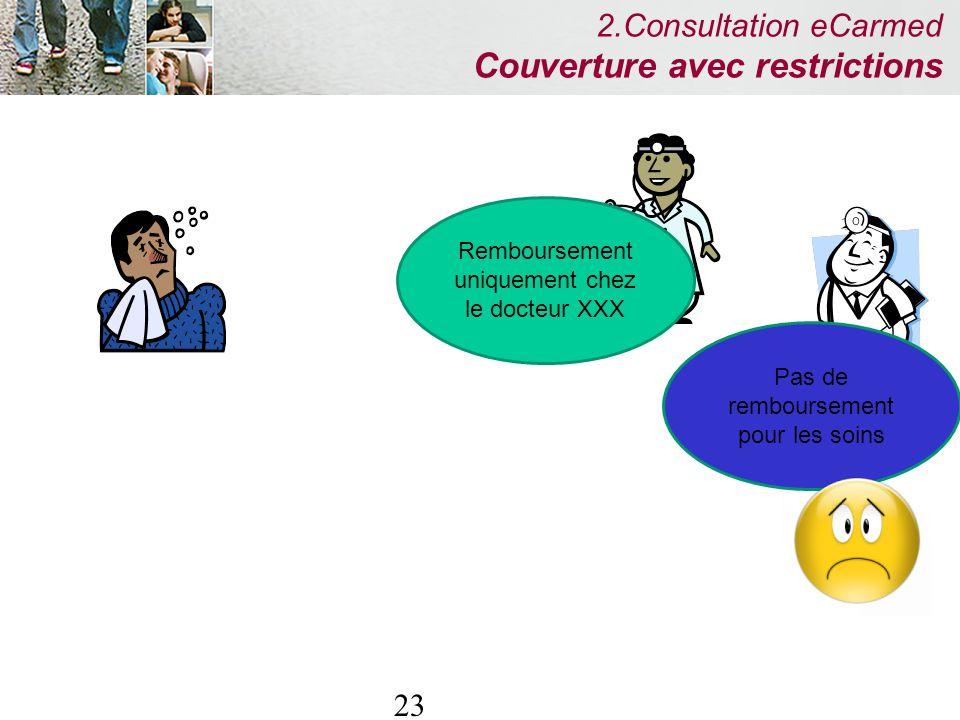 23 2.Consultation eCarmed Couverture avec restrictions Remboursement uniquement chez le docteur XXX Pas de remboursement pour les soins