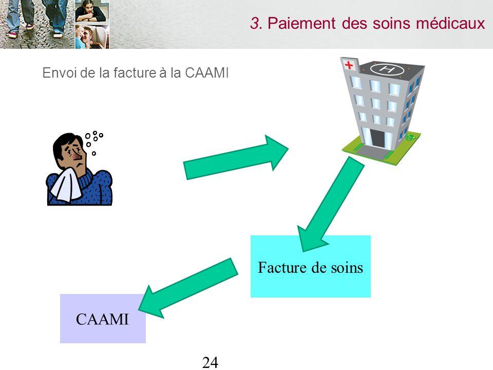 24 3. Paiement des soins médicaux Envoi de la facture à la CAAMI Facture de soins CAAMI