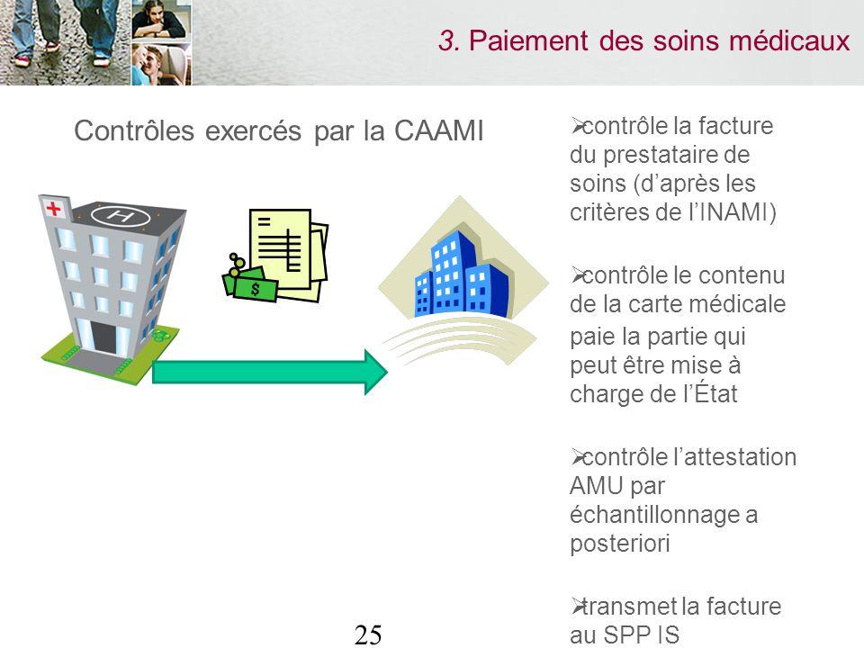 25 3. Paiement des soins médicaux Contrôles exercés par la CAAMI contrôle la facture du prestataire de soins (daprès les critères de lINAMI) contrôle