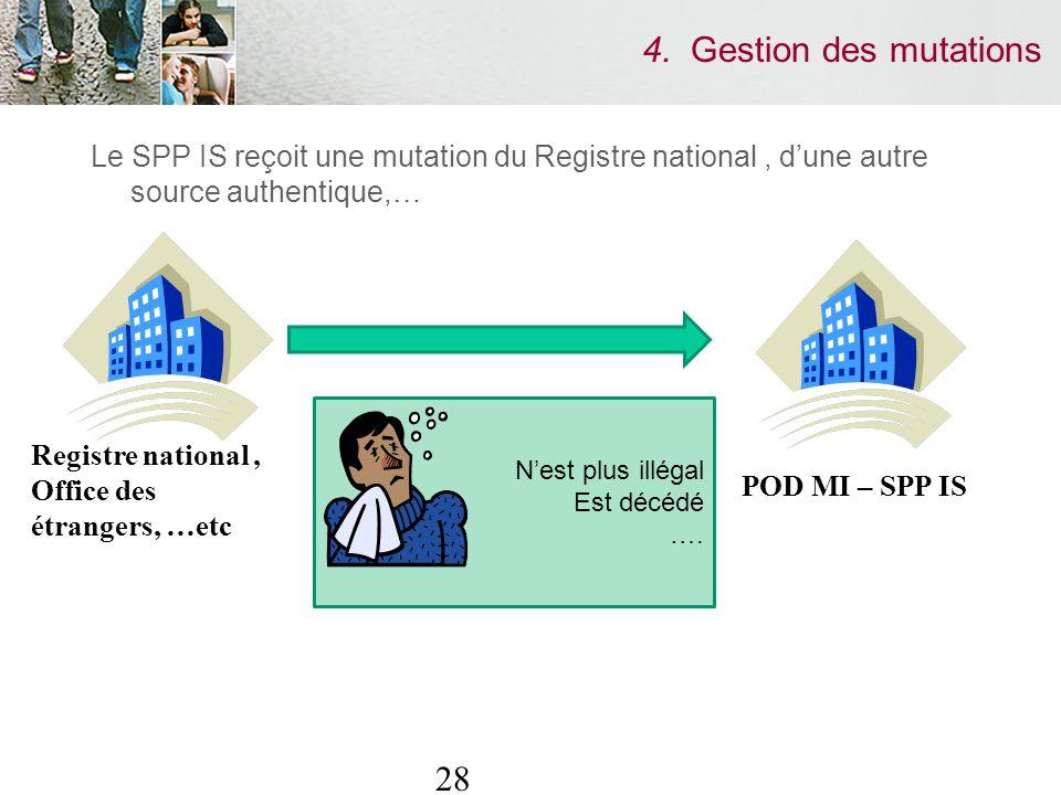 28 4. Gestion des mutations Le SPP IS reçoit une mutation du Registre national, dune autre source authentique,… Nest plus illégal Est décédé …. Regist