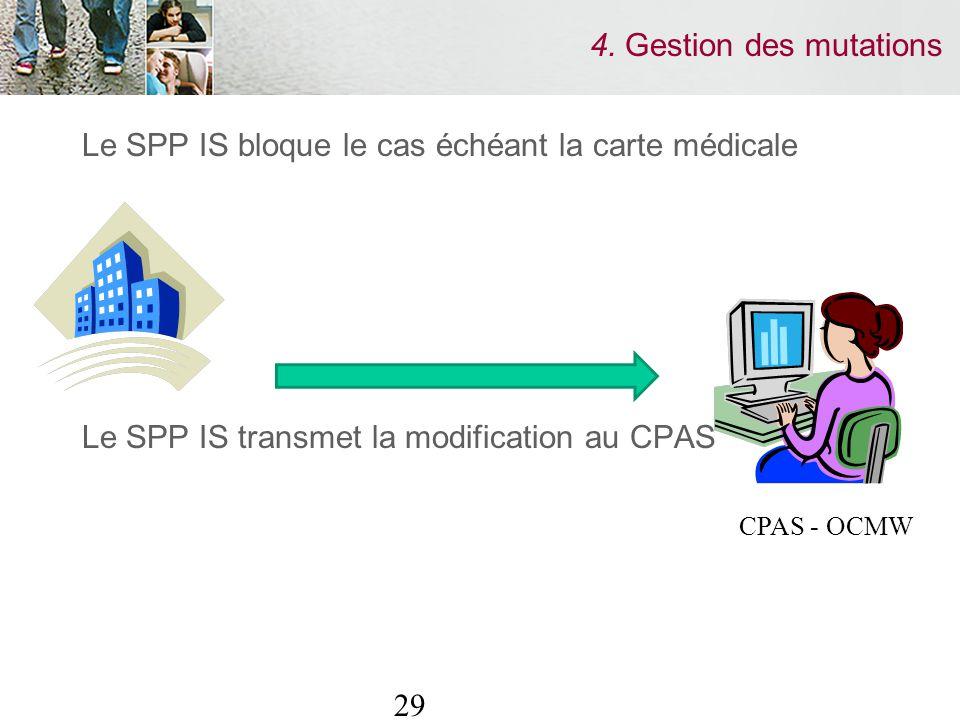29 4. Gestion des mutations Le SPP IS bloque le cas échéant la carte médicale Le SPP IS transmet la modification au CPAS CPAS - OCMW