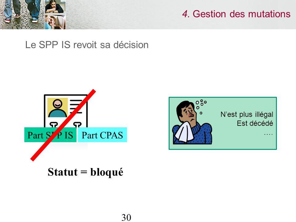 30 4. Gestion des mutations Le SPP IS revoit sa décision Nest plus illégal Est décédé …. Part SPP ISPart CPAS Statut = bloqué