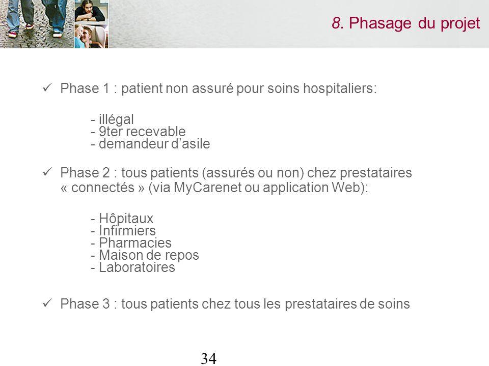 34 8. Phasage du projet Phase 1 : patient non assuré pour soins hospitaliers: - illégal - 9ter recevable - demandeur dasile Phase 2 : tous patients (a