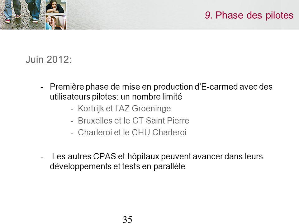 35 9. Phase des pilotes Juin 2012: -Première phase de mise en production dE-carmed avec des utilisateurs pilotes: un nombre limité -Kortrijk et lAZ Gr