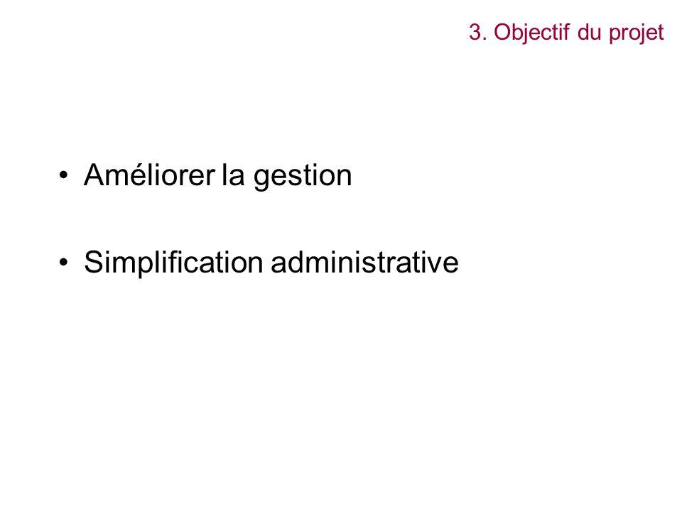 3. Objectif du projet Améliorer la gestion Simplification administrative