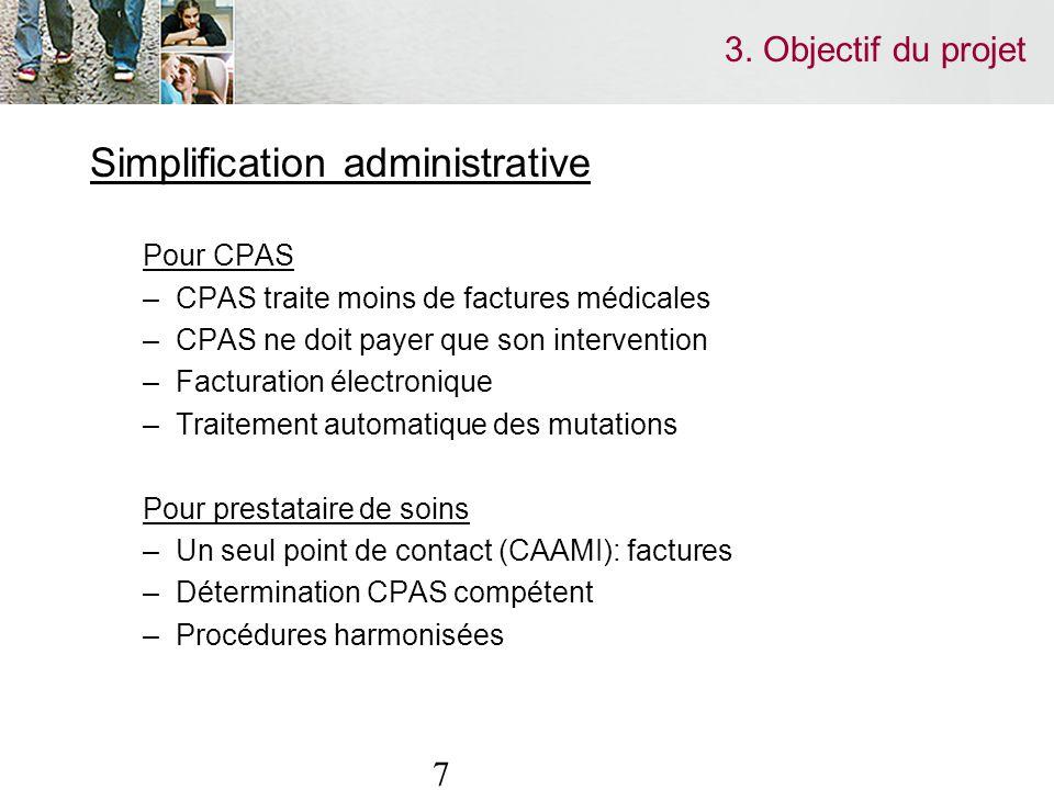 7 3. Objectif du projet Simplification administrative Pour CPAS –CPAS traite moins de factures médicales –CPAS ne doit payer que son intervention –Fac