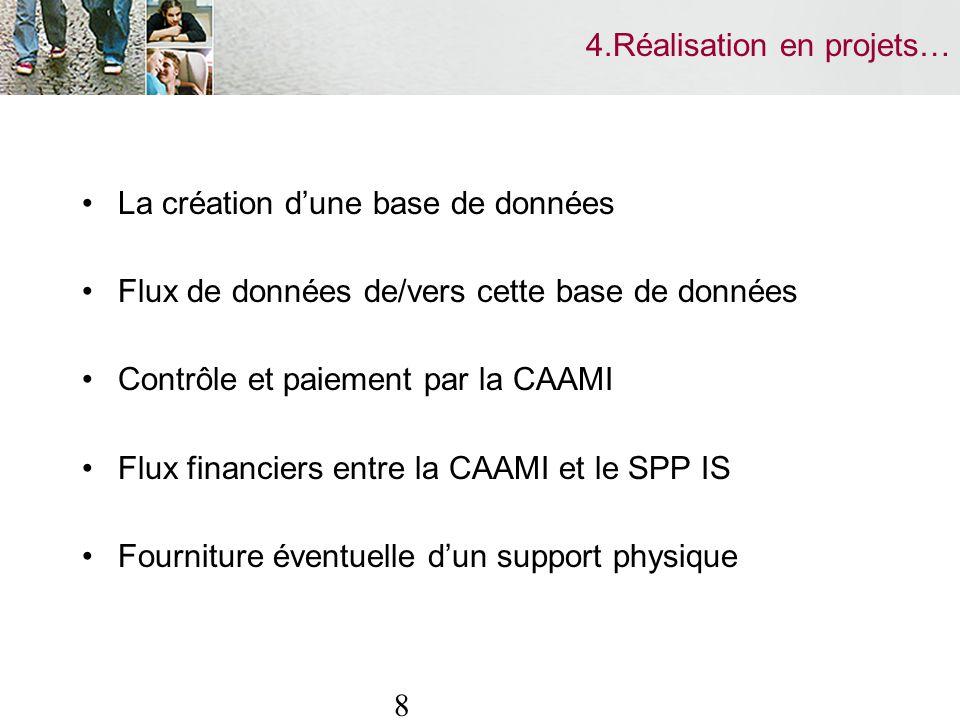 8 4.Réalisation en projets… La création dune base de données Flux de données de/vers cette base de données Contrôle et paiement par la CAAMI Flux financiers entre la CAAMI et le SPP IS Fourniture éventuelle dun support physique