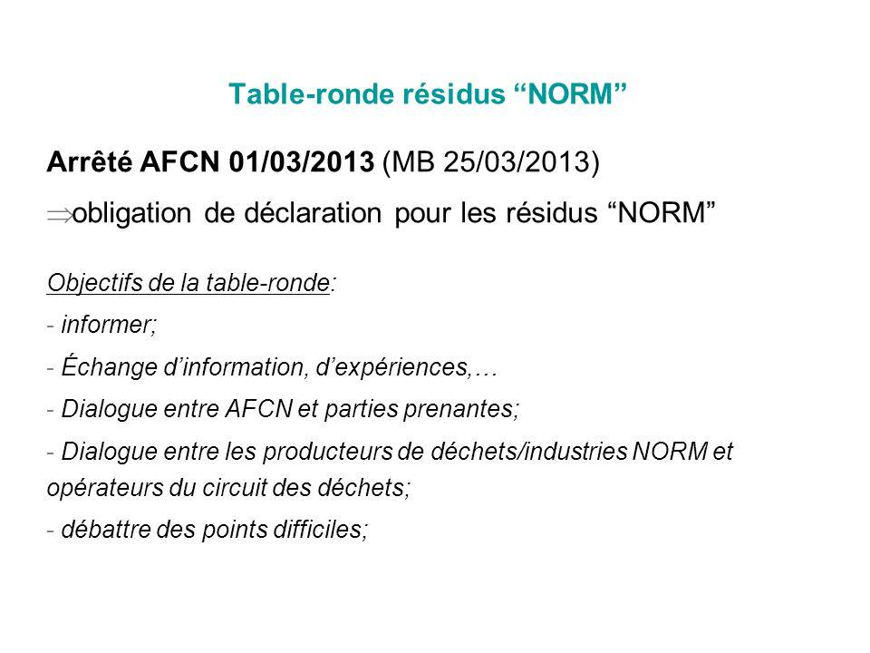 Table-ronde résidus NORM Arrêté AFCN 01/03/2013 (MB 25/03/2013) obligation de déclaration pour les résidus NORM Objectifs de la table-ronde: - informe