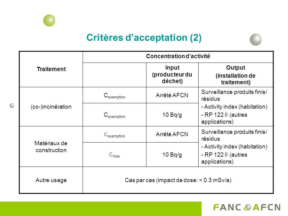 Critères dacceptation (2) Traitement Concentration dactivité Input (producteur du déchet) Output (installation de traitement) (co-)incinération C exem