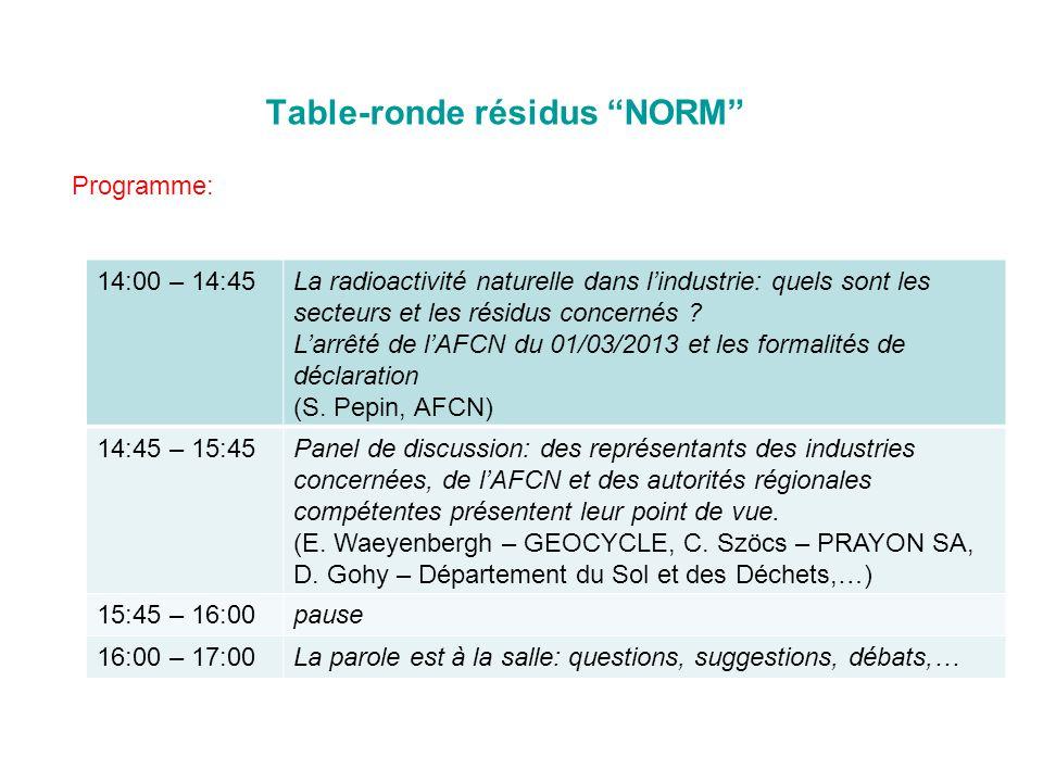 Table-ronde résidus NORM Programme: 14:00 – 14:45La radioactivité naturelle dans lindustrie: quels sont les secteurs et les résidus concernés ? Larrêt