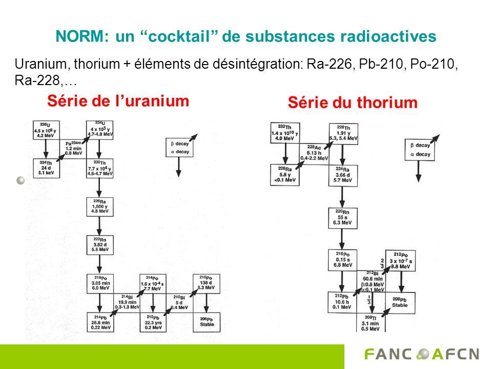 NORM: un cocktail de substances radioactives Série de luranium Série du thorium Uranium, thorium + éléments de désintégration: Ra-226, Pb-210, Po-210,
