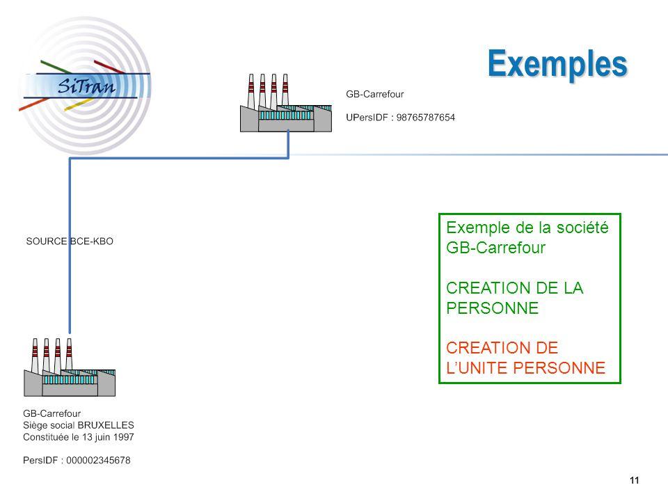 11 Exemples Exemple de la société GB-Carrefour CREATION DE LA PERSONNE CREATION DE LUNITE PERSONNE