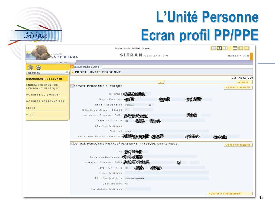 15 LUnité Personne Ecran profil PP/PPE
