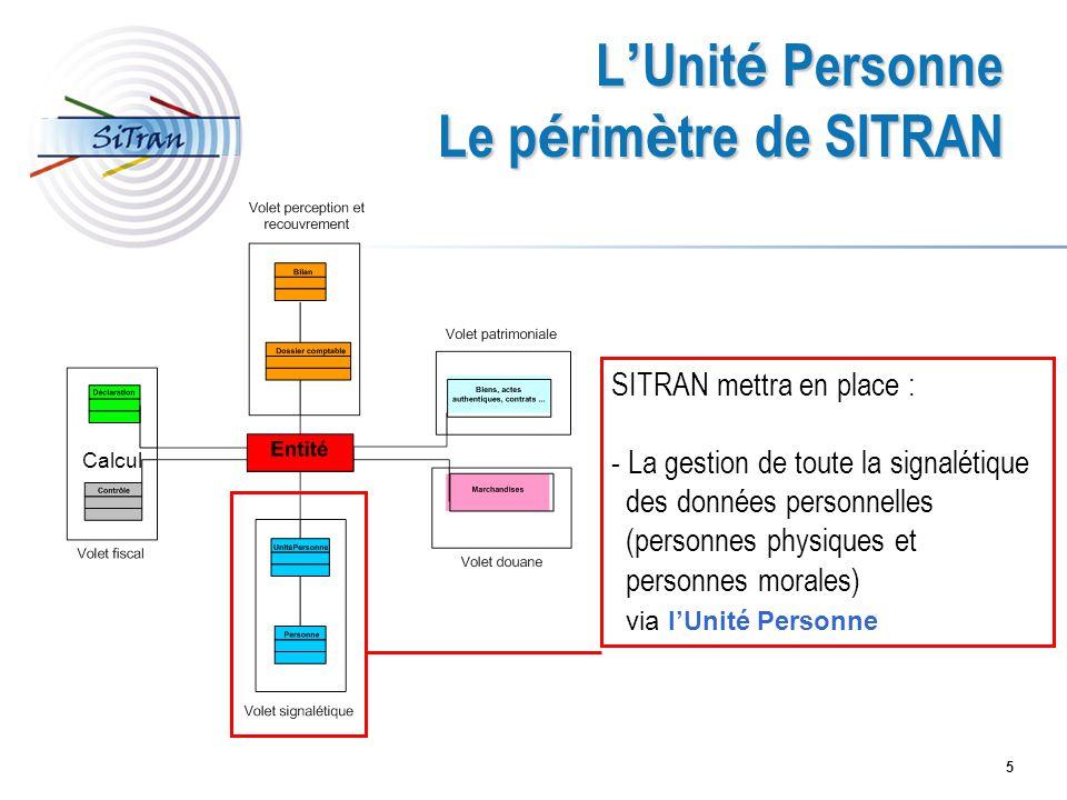 5 L Unit é Personne Le p é rim è tre de SITRAN Calcul SITRAN mettra en place : - La gestion de toute la signalétique des données personnelles (personnes physiques et personnes morales) via lUnité Personne