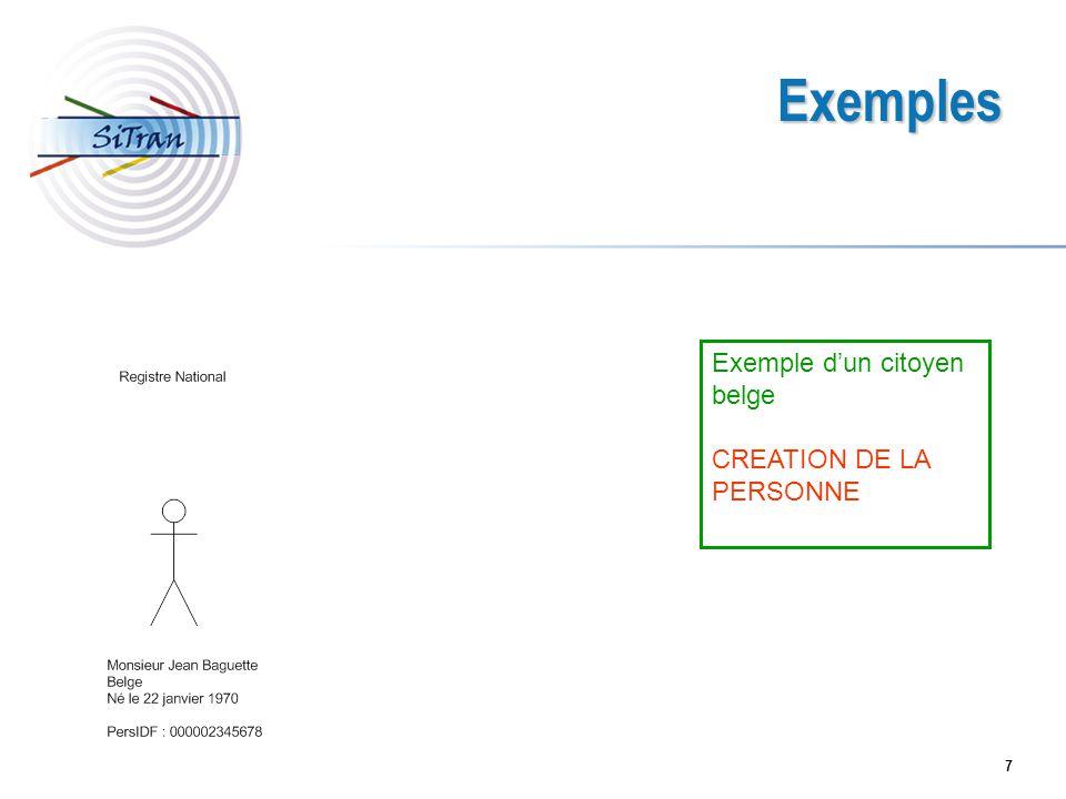 7 Exemples Exemple dun citoyen belge CREATION DE LA PERSONNE