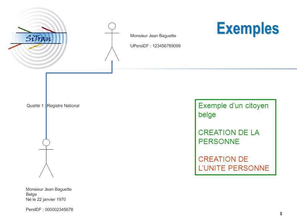 8 Exemples Exemple dun citoyen belge CREATION DE LA PERSONNE CREATION DE LUNITE PERSONNE