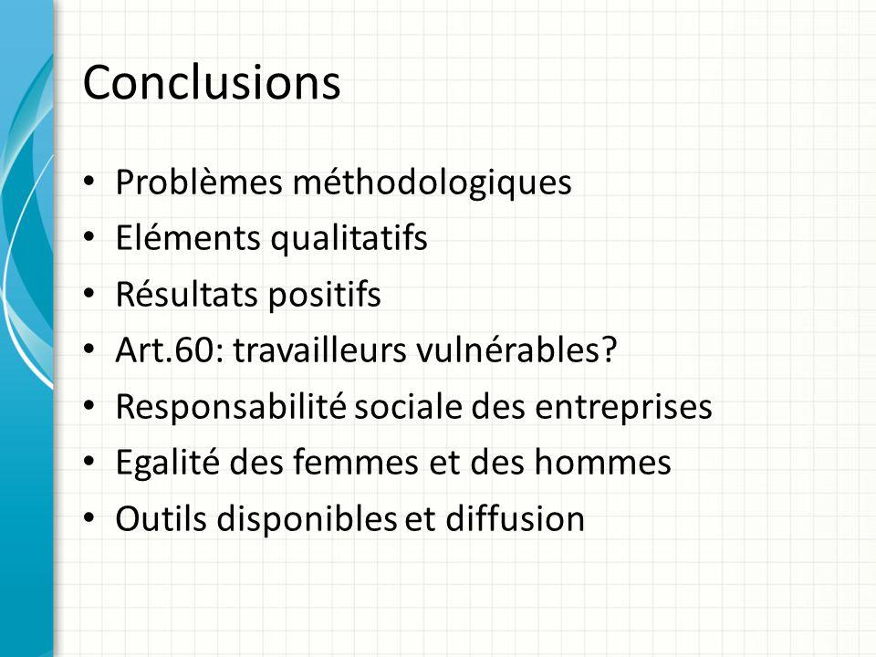 Problèmes méthodologiques Eléments qualitatifs Résultats positifs Art.60: travailleurs vulnérables.