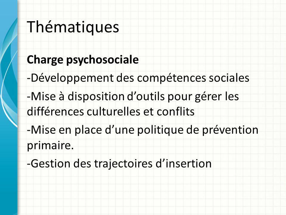 Thématiques Charge psychosociale -Développement des compétences sociales -Mise à disposition doutils pour gérer les différences culturelles et conflits -Mise en place dune politique de prévention primaire.
