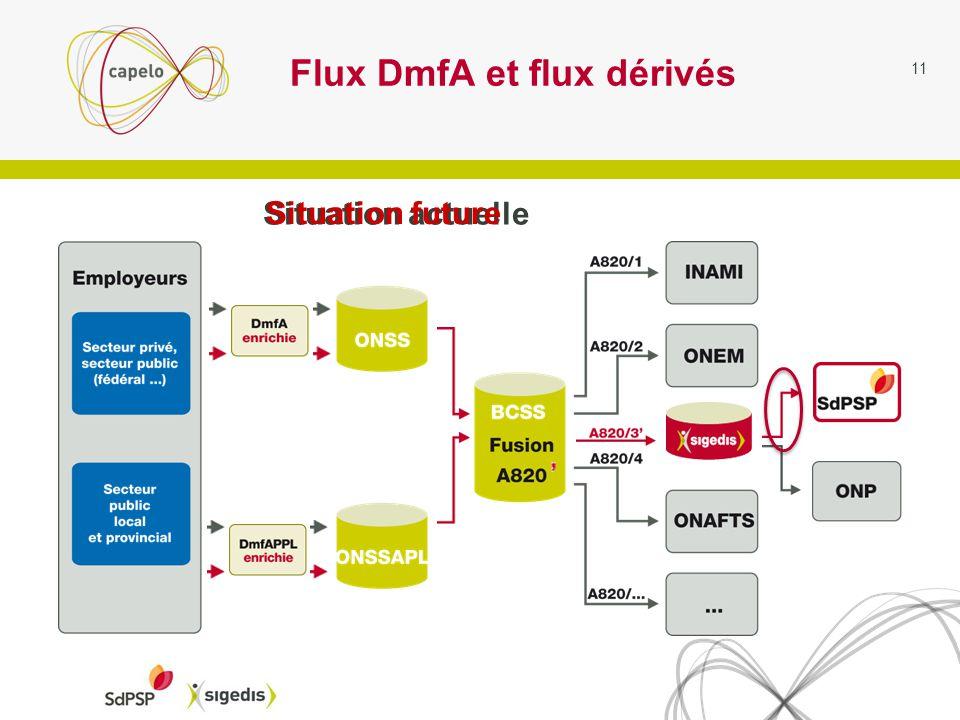 Flux DmfA et flux dérivés Situation actuelle Situation future 11