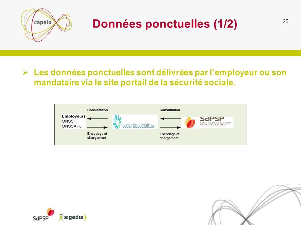 Données ponctuelles (1/2) Les données ponctuelles sont délivrées par lemployeur ou son mandataire via le site portail de la sécurité sociale.