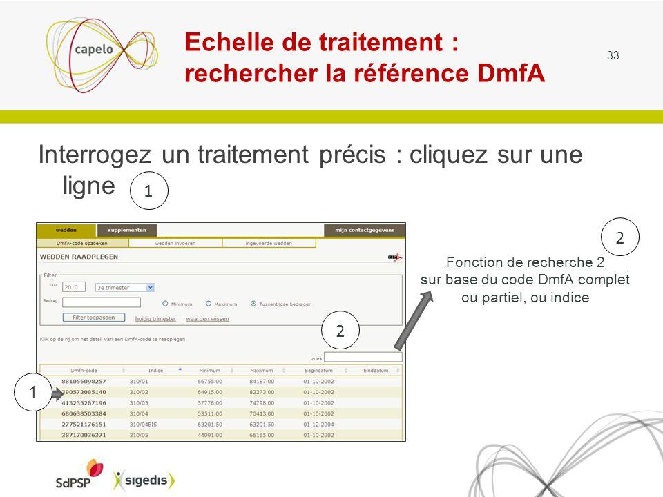 Interrogez un traitement précis : cliquez sur une ligne 33 1 Fonction de recherche 2 sur base du code DmfA complet ou partiel, ou indice 1 2 2 Echelle de traitement : rechercher la référence DmfA