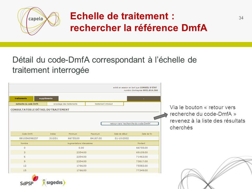 34 Via le bouton « retour vers recherche du code-DmfA » revenez à la liste des résultats cherchés Détail du code-DmfA correspondant à léchelle de traitement interrogée Echelle de traitement : rechercher la référence DmfA