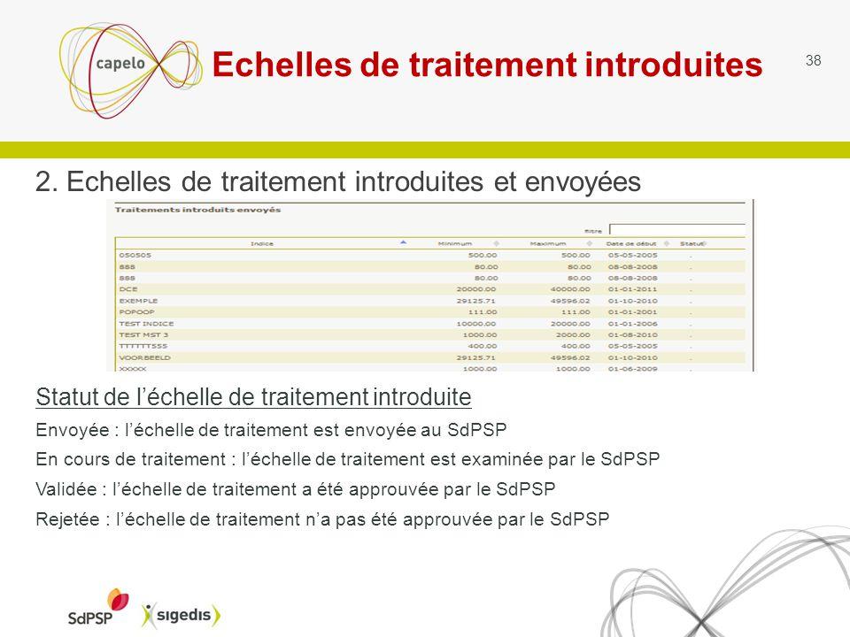 2. Echelles de traitement introduites et envoyées 38 Statut de léchelle de traitement introduite Envoyée : léchelle de traitement est envoyée au SdPSP