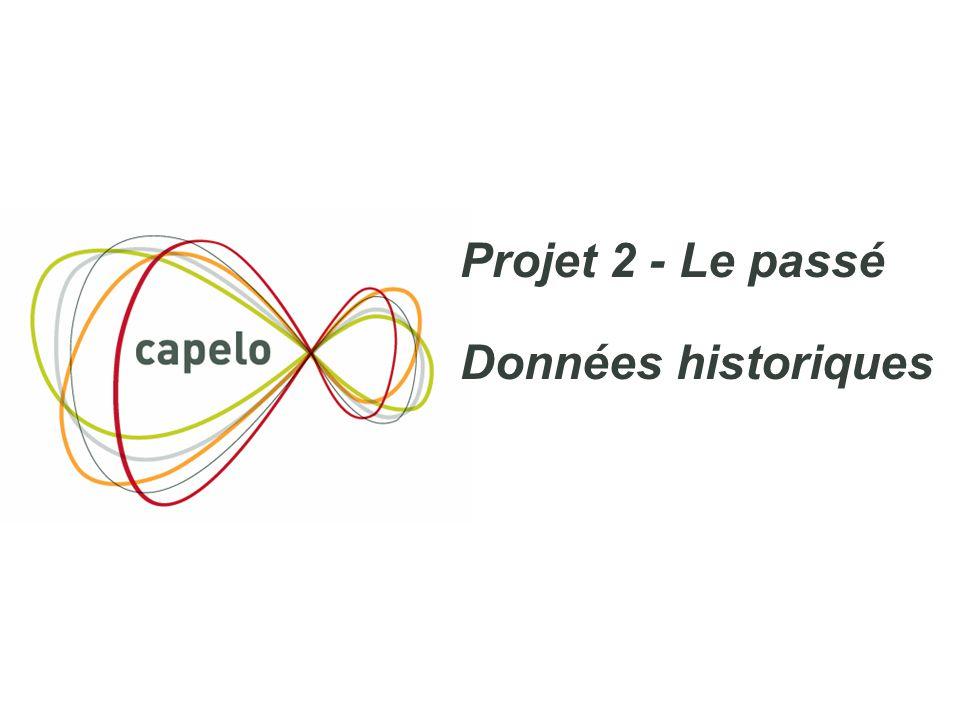39 Projet 2 - Le passé Données historiques
