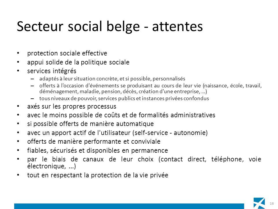 Secteur social belge - attentes protection sociale effective appui solide de la politique sociale services intégrés – adaptés à leur situation concrèt