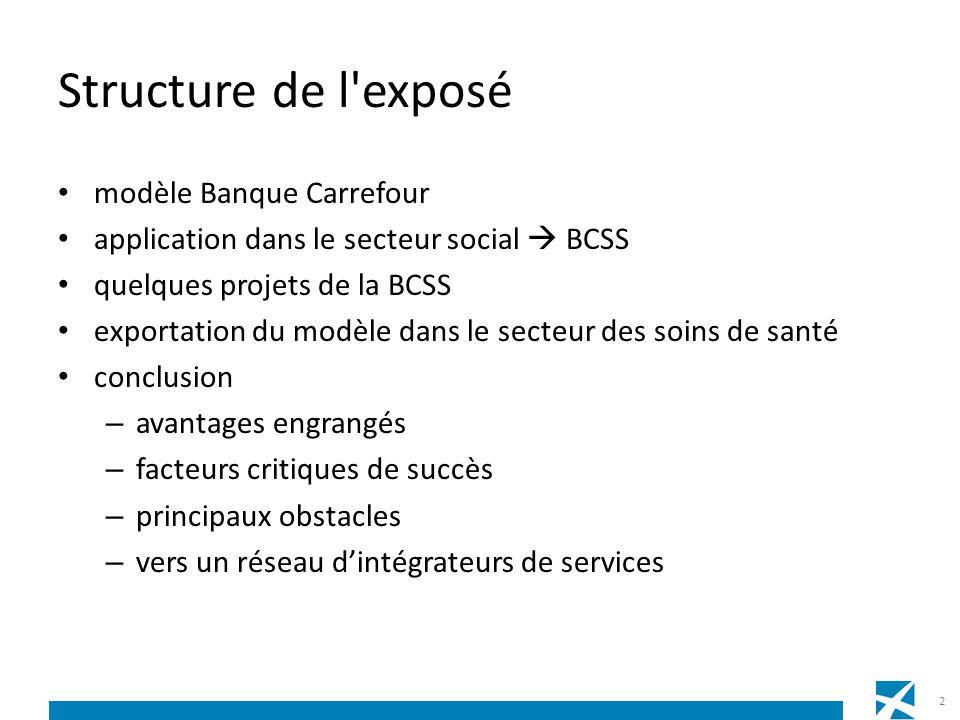 Structure de l'exposé modèle Banque Carrefour application dans le secteur social BCSS quelques projets de la BCSS exportation du modèle dans le secteu