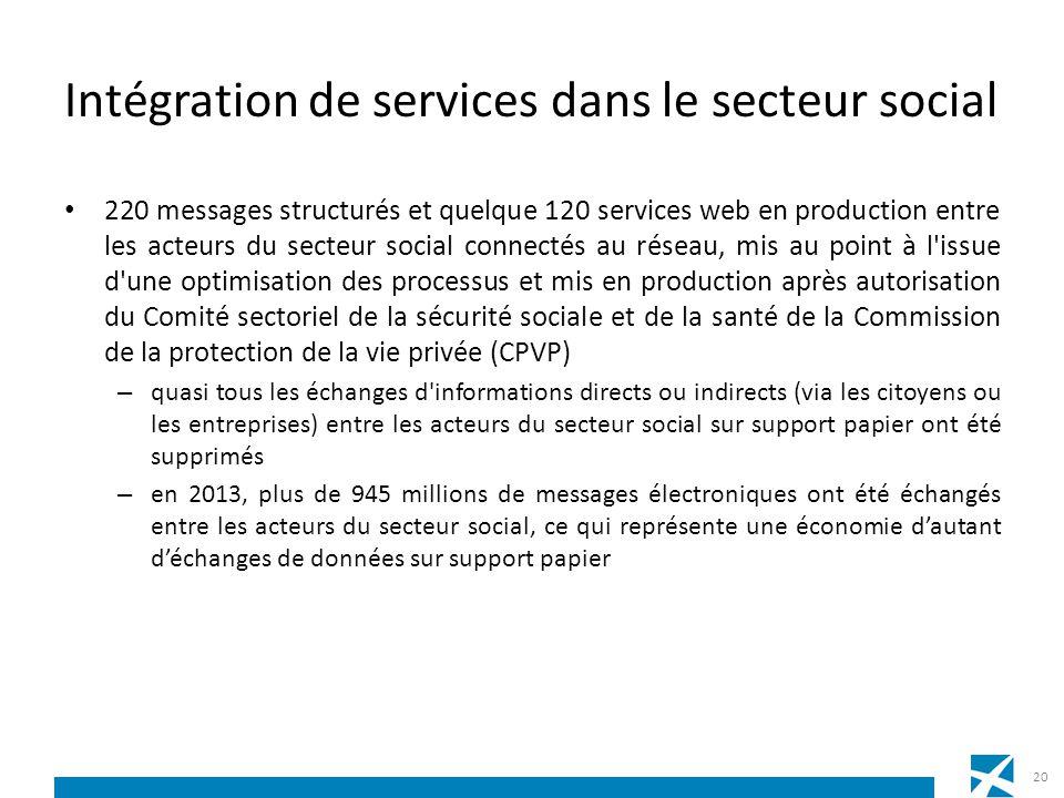 Intégration de services dans le secteur social 220 messages structurés et quelque 120 services web en production entre les acteurs du secteur social c