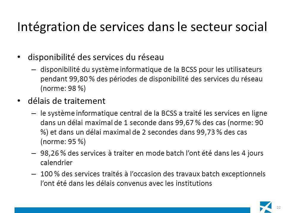 Intégration de services dans le secteur social disponibilité des services du réseau – disponibilité du système informatique de la BCSS pour les utilis