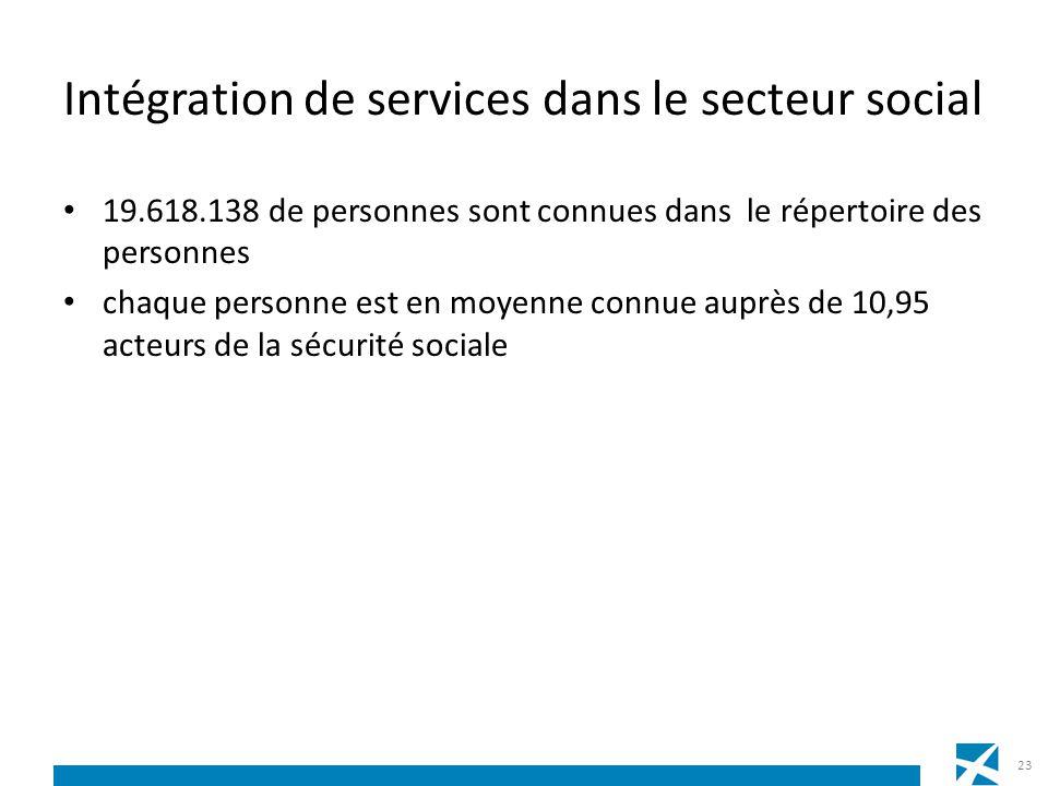 Intégration de services dans le secteur social 19.618.138 de personnes sont connues dans le répertoire des personnes chaque personne est en moyenne co
