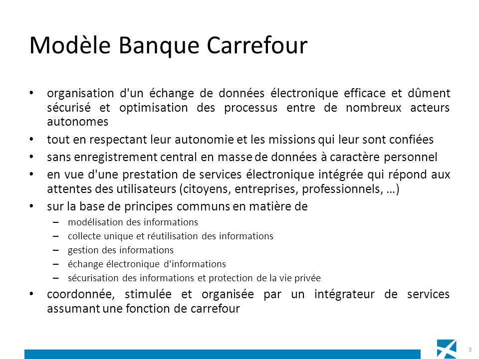 Modèle Banque Carrefour organisation d'un échange de données électronique efficace et dûment sécurisé et optimisation des processus entre de nombreux