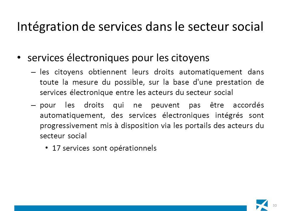 Intégration de services dans le secteur social services électroniques pour les citoyens – les citoyens obtiennent leurs droits automatiquement dans to