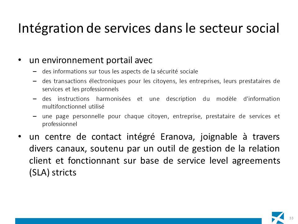 Intégration de services dans le secteur social un environnement portail avec – des informations sur tous les aspects de la sécurité sociale – des tran