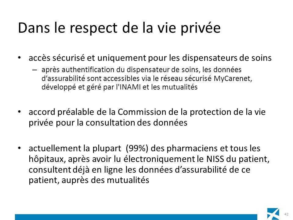 Dans le respect de la vie privée accès sécurisé et uniquement pour les dispensateurs de soins – après authentification du dispensateur de soins, les d