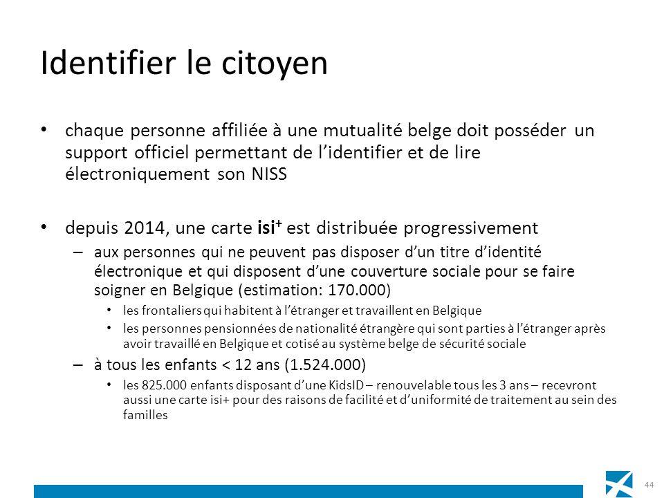 Identifier le citoyen chaque personne affiliée à une mutualité belge doit posséder un support officiel permettant de lidentifier et de lire électroniq