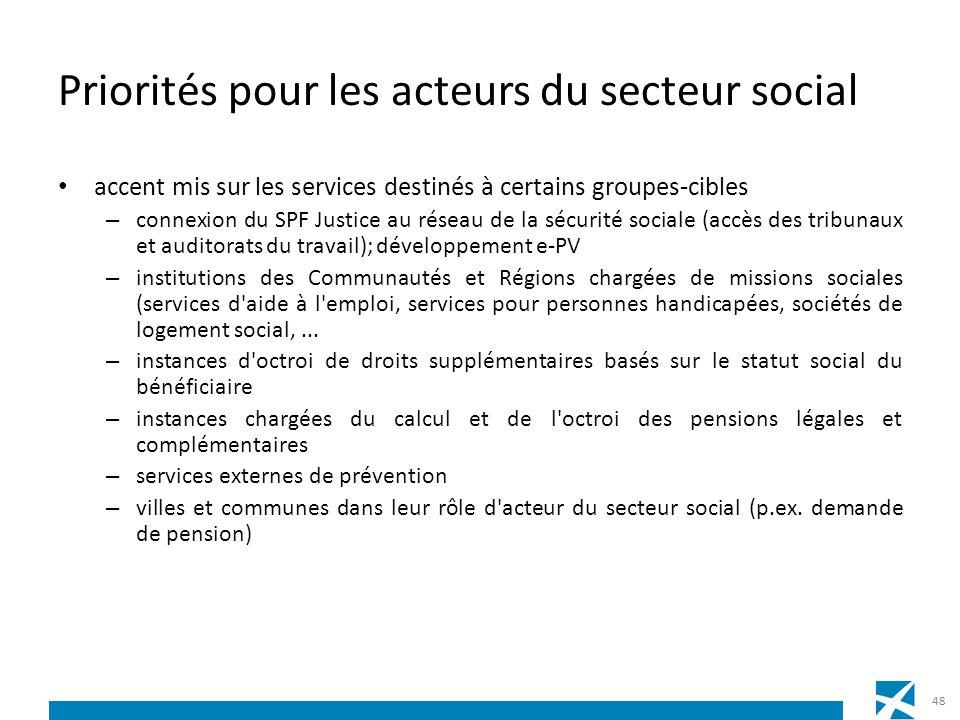 Priorités pour les acteurs du secteur social accent mis sur les services destinés à certains groupes-cibles – connexion du SPF Justice au réseau de la