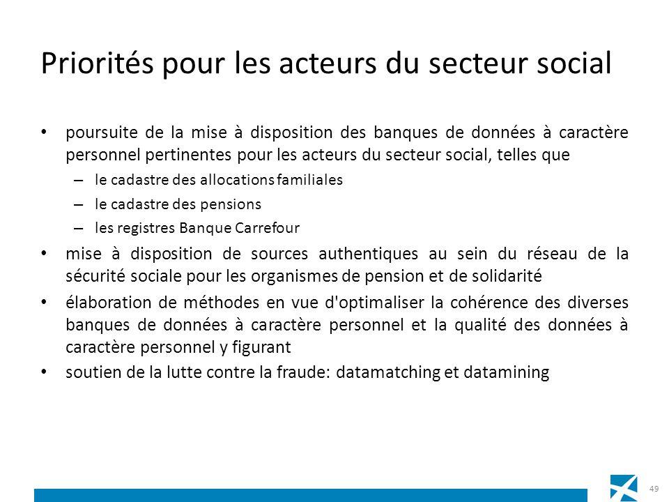 Priorités pour les acteurs du secteur social poursuite de la mise à disposition des banques de données à caractère personnel pertinentes pour les acte