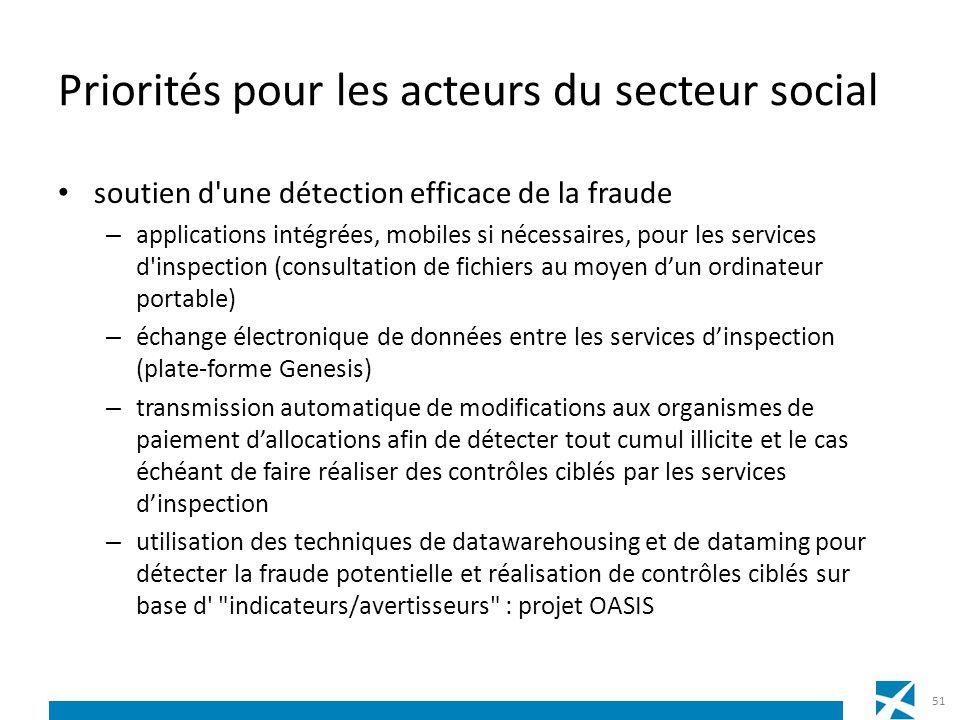 Priorités pour les acteurs du secteur social soutien d'une détection efficace de la fraude – applications intégrées, mobiles si nécessaires, pour les