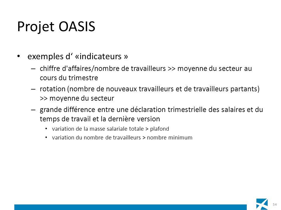 Projet OASIS exemples d «indicateurs » – chiffre d'affaires/nombre de travailleurs >> moyenne du secteur au cours du trimestre – rotation (nombre de n