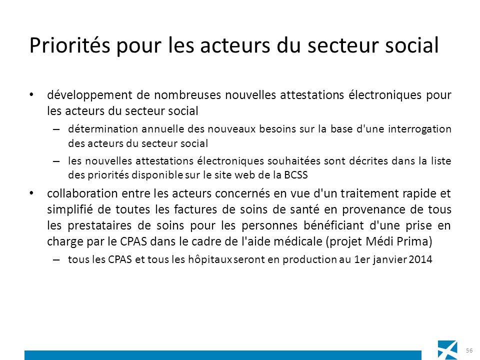 Priorités pour les acteurs du secteur social développement de nombreuses nouvelles attestations électroniques pour les acteurs du secteur social – dét