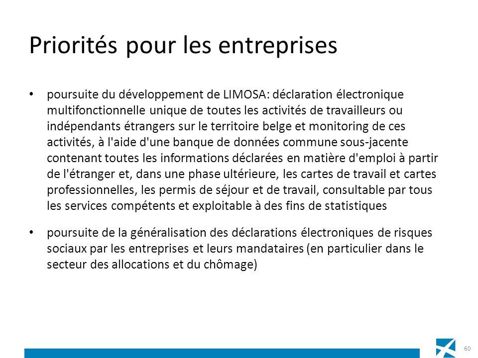 Priorités pour les entreprises poursuite du développement de LIMOSA: déclaration électronique multifonctionnelle unique de toutes les activités de tra