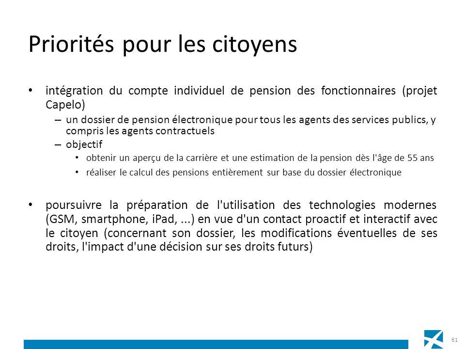 Priorités pour les citoyens intégration du compte individuel de pension des fonctionnaires (projet Capelo) – un dossier de pension électronique pour t