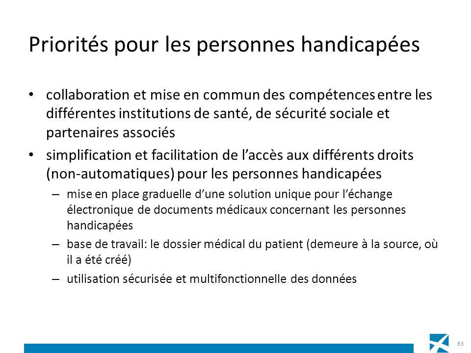 Priorités pour les personnes handicapées collaboration et mise en commun des compétences entre les différentes institutions de santé, de sécurité soci