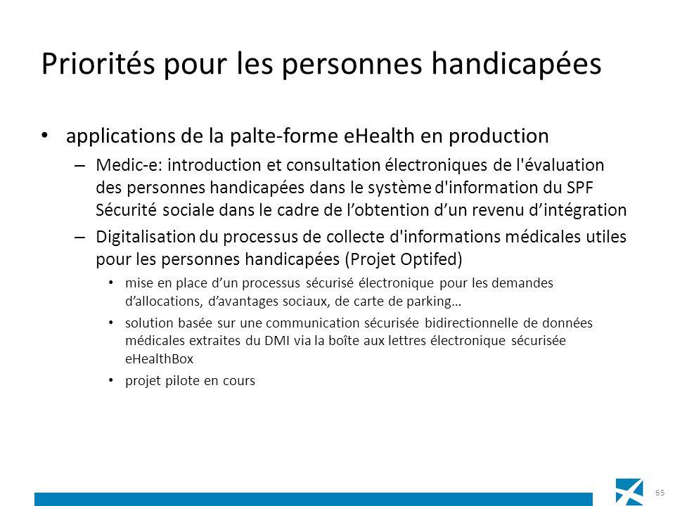 Priorités pour les personnes handicapées applications de la palte-forme eHealth en production – Medic-e: introduction et consultation électroniques de