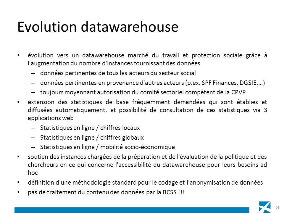 Evolution datawarehouse évolution vers un datawarehouse marché du travail et protection sociale grâce à l'augmentation du nombre d'instances fournissa