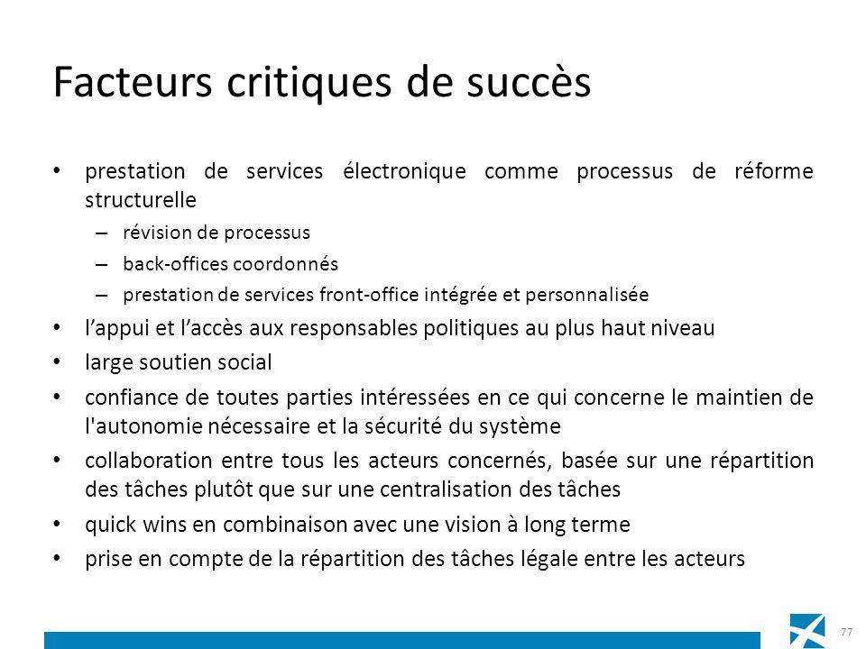 Facteurs critiques de succès prestation de services électronique comme processus de réforme structurelle – révision de processus – back-offices coordo